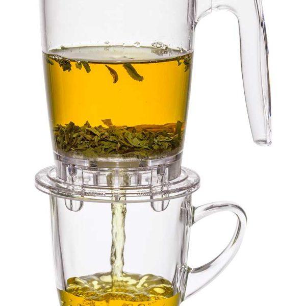 Cana preparare ice tea model